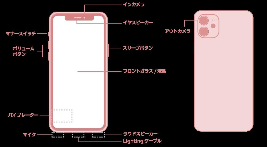 「iPhone11(アイフォン11)」のパーツ