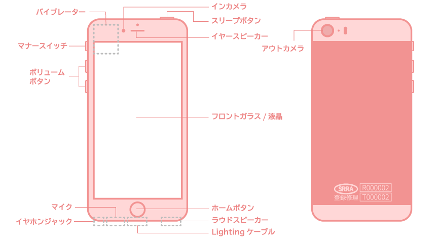 「iPhoneSE(アイフォンSE)」のパーツ
