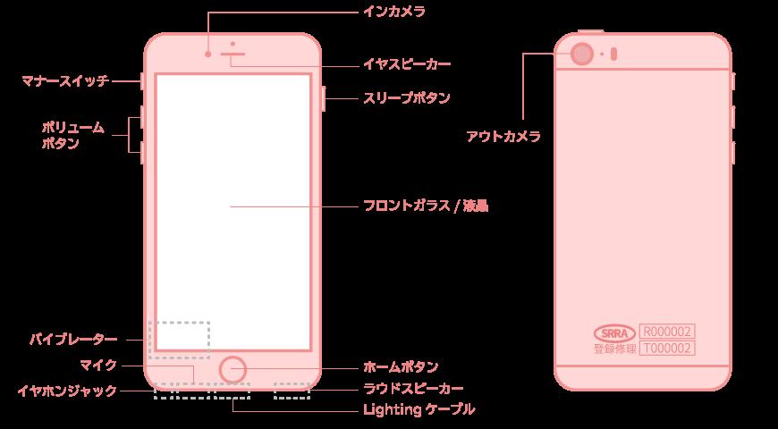 「iPhone6s(アイフォン6s)」のパーツ