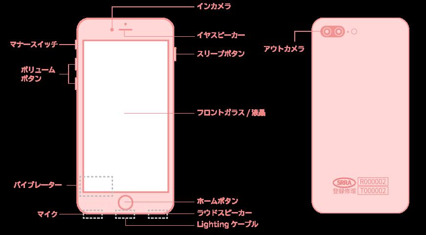 「iPhone8 (アイフォン8)」のパーツ