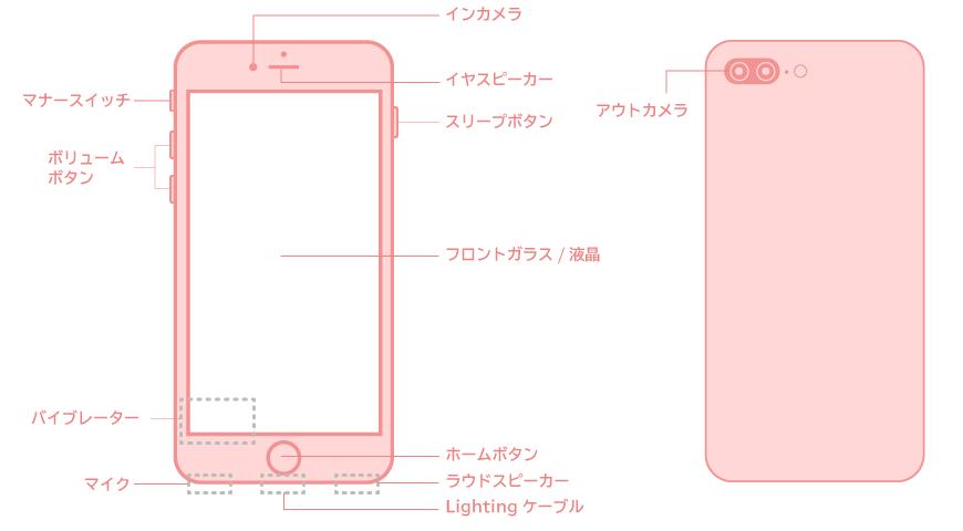 「iPhone8Plus(アイフォン8 Plus)」のパーツ