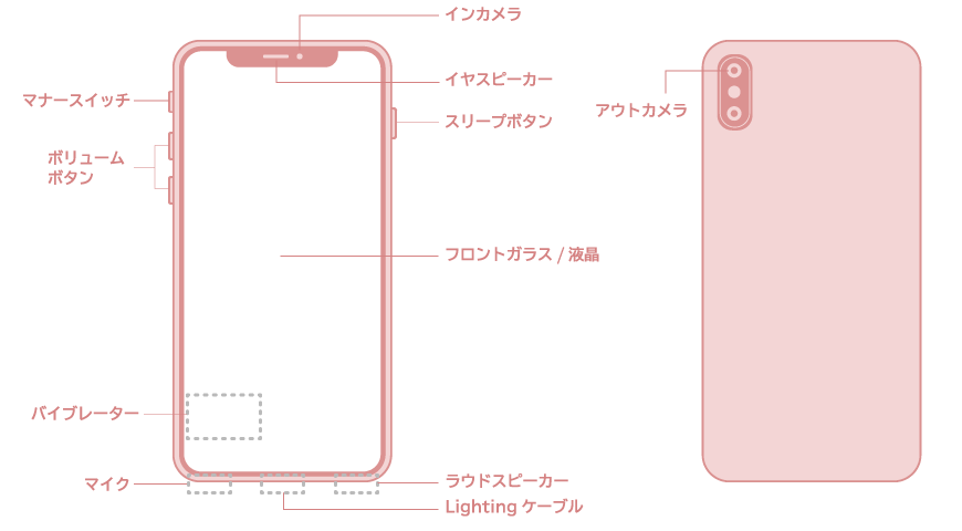 「iPhoneXS(アイフォンXS)」のパーツ