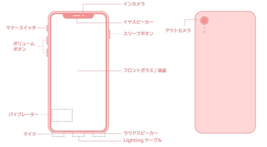 「iPhoneXR(アイフォンXR)」のパーツ